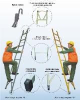 Лестницы изолирующие стеклопластиковые раздвижные ЛСПР