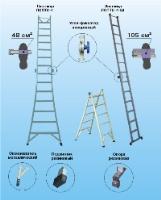 Лестницы стеклопластиковые изолирующие приставные трансформируемые в самоопорные (стремянки) ЛСПТС
