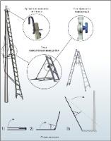 Лестница приставная наклонная стеклопластиковая изолирующая ЛПТС-7РМ