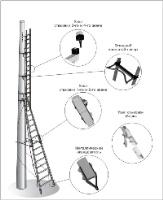 Лестница комбинированная стеклопластиковая изолирующая для подъема на опоры высотой 9 и 12 метров ЛКС